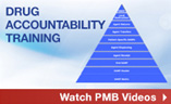 Investigational Drug Accountability Training Videos